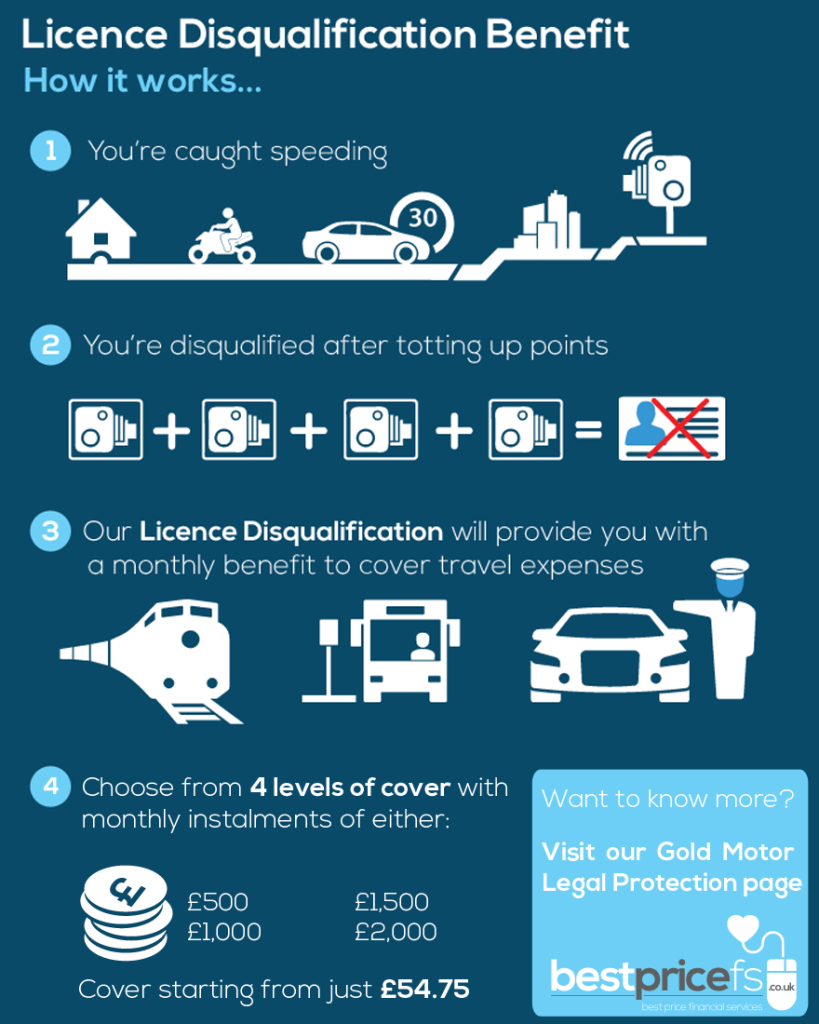 driving licence insurance
