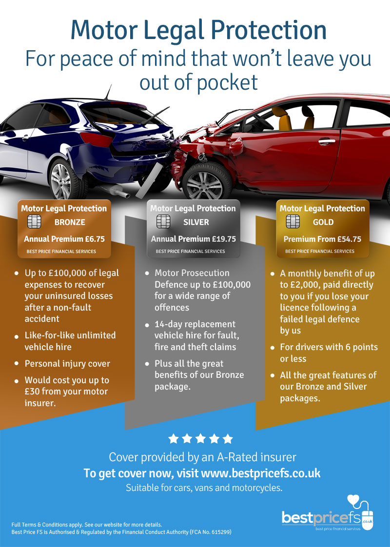 How Comprehensive Is Your Car Insurance Best Price Fs