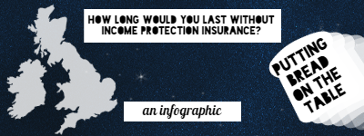 How long you'd last without income protection insurance